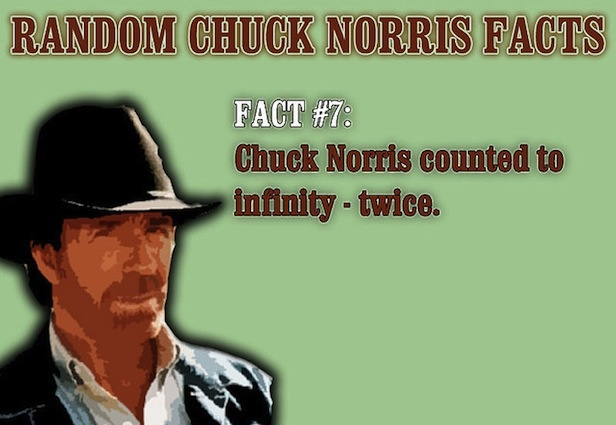 Chuck Norris counted to infinity. Twice.