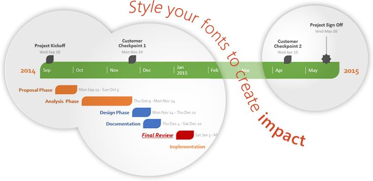 Office Timeline - Software for Beautiful Gantt Charts