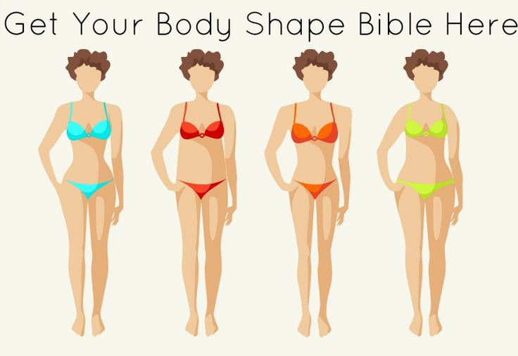7 best Body shapes images on Pinterest | Body forms, Body ...