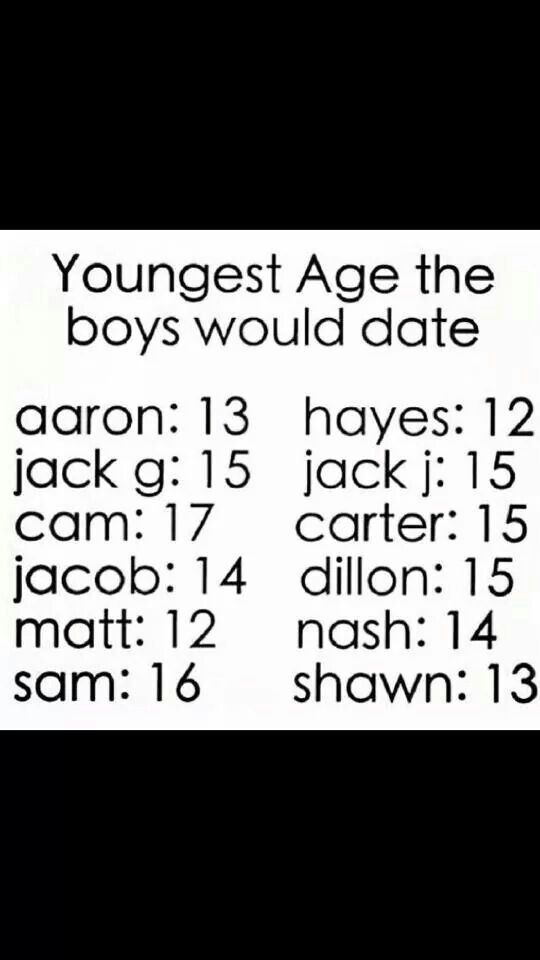 Hayes grier date of birth in Australia