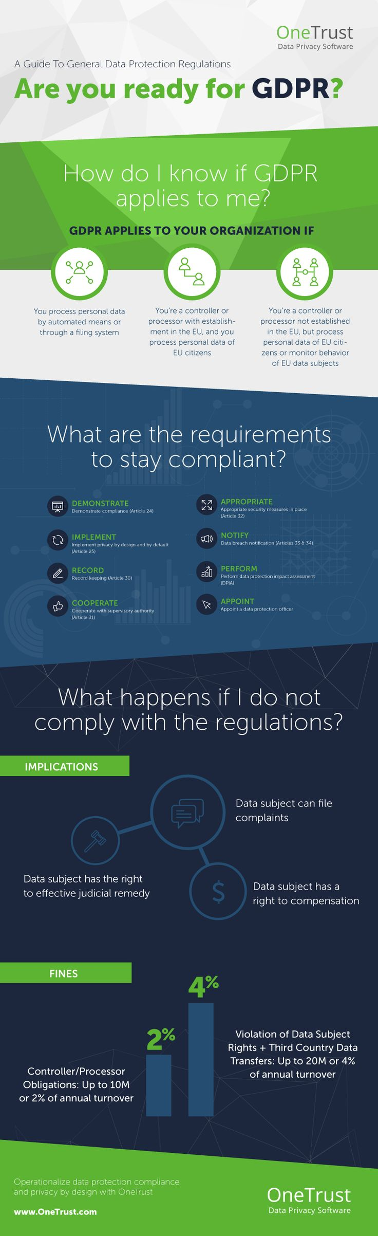 GDPR Readiness Infographic 269 best nerd girl lawyer