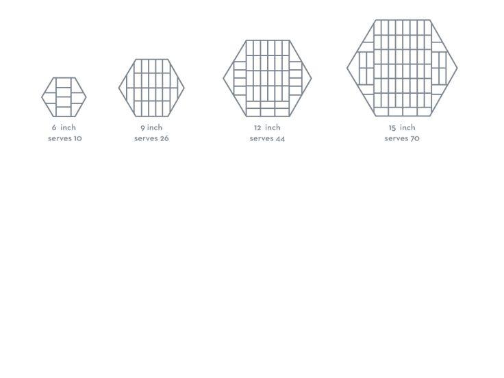 Hexagon Cake Serving Chart