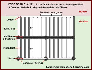 17 best images about 12 x 12 deck on pinterest chicken for Free deck plans online