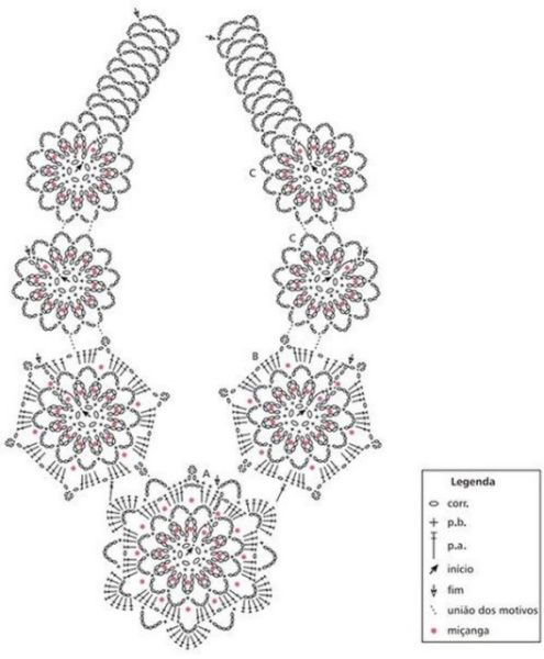 I found some nice accessory patterns posted here. There are all sorts of things posted from necklaces and bracelets, to arm warmers... sole...