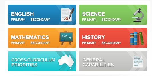 Australian Curriculum. This website has downloadable teacher programs for free! http://edleaders.weebly.com/plc-meetings.html