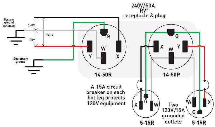 wiring diagram for 220 volt generator plug