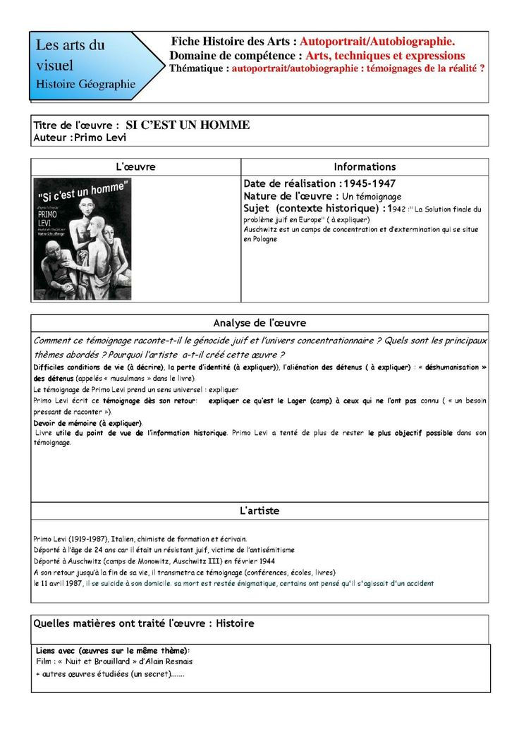fashion design essays how do you write an essay in apa format