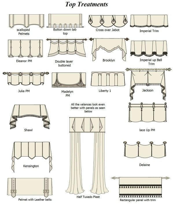 Valances - not too popular in Australia but can be stunning in the right application