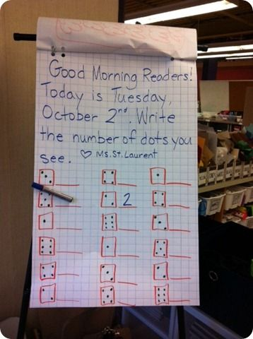 Using anchor chart paper to write morning meeting activities on is a great idea so that all can see and ease to utilize. Also the teacher can keep the anchor charts on the stand for students to refer back to
