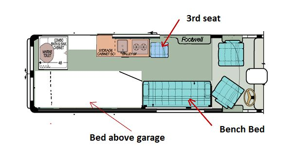 garage conversion plan ideas - Floor Plan for a Sprinter Van conversion