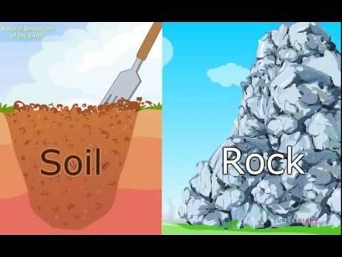 Science Video for Kids: Natural Resources of the Earth - YouTube