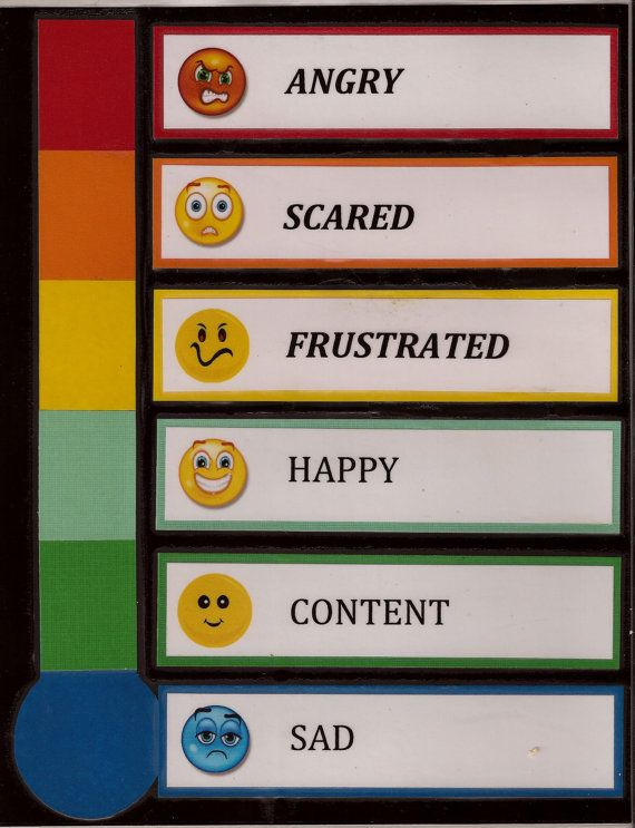 Make a Mood Thermometer! (pinned by Super Simple Songs) #educational #resources for #children