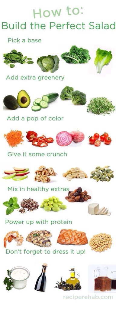 How To: Perfect Salad