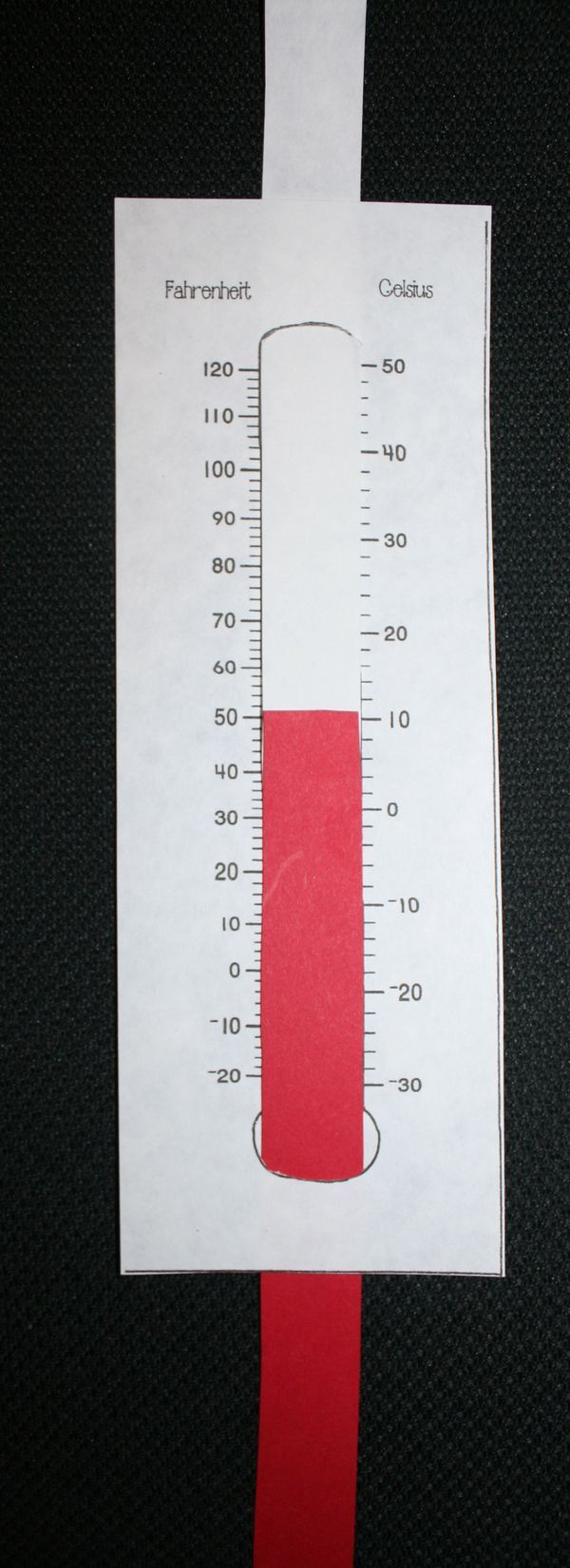 The temperature strip is a great method for the students to recognize and practice using a thermometer, and this activity will directly correlate with our TEKS for winter. They will be able to show temperature and point out freezing and boiling point. (TJ)