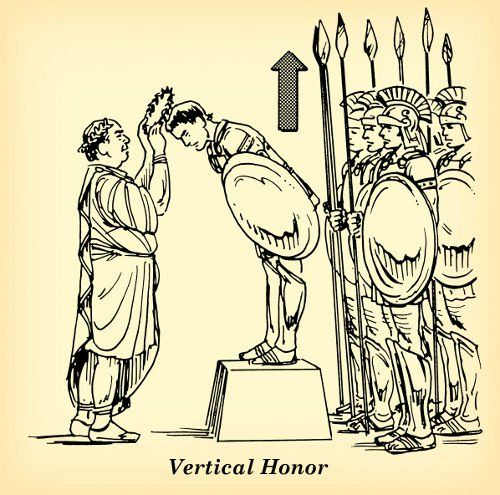 What is Honor?   The Art of Manliness