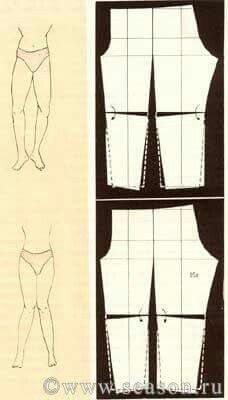 Pattern Alterations for bowed legs and knock-knees on Pants