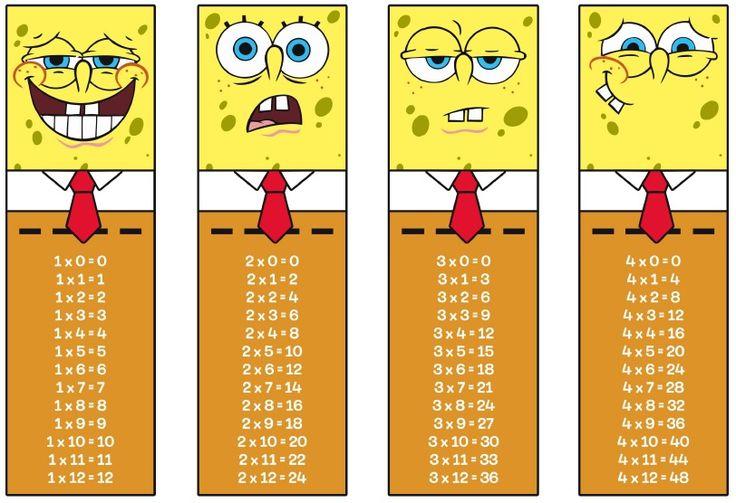 Sponge Bob szorzótábla
