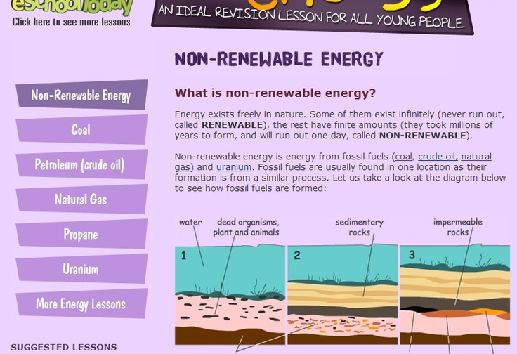 This is the same website I used for the renewable energy but this is the non-renewable energy link.