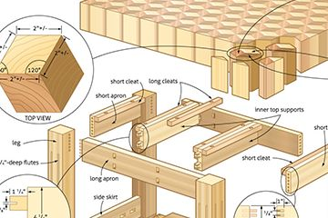 Woodworking Plans 2