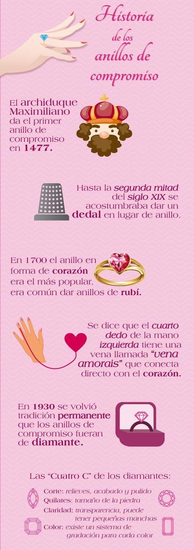 Significado de los anillos de compromiso