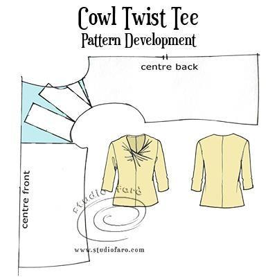 FREE #PatternMaking Instructions #PatternPuzzle - Issey Miyake Single Twist http://www.studiofaro.com/well-suited/pattern-puzzle-issey-miyake-single-twist JetSetSewing's Julie