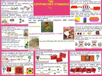 FREE Cutest-EVER PreK-3rd Common Core SCIENCE Standards Posters w/ made-to-match Literacy & Math, Essential Questions & Social Studies posters also avail!! .....Follow for free 'too-neat-not-to-keep' teaching tools & other fun stuff :)