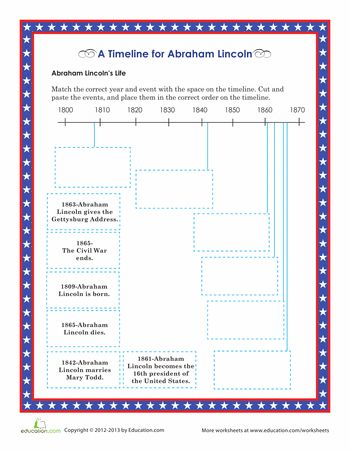 Worksheets: Abraham Lincoln Timeline