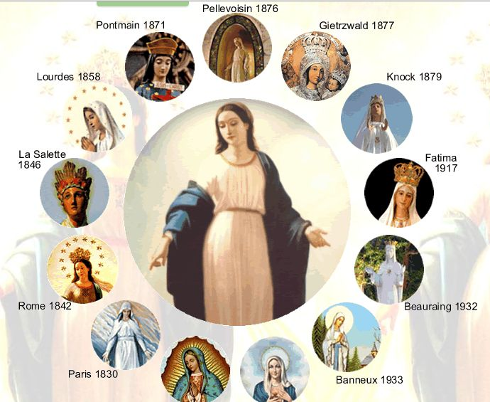 Apparitions of our Blessed Mother!: