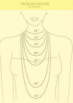 Necklace lengths cheat sheet