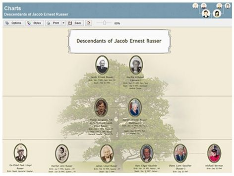 Family Tree Builder - Kostenloses Genealogie-Programm - MyHeritage
