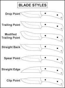 Knife Blade Types 1
