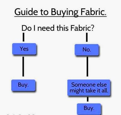 A guide to buying quilt fabrics that we can get behind for Where can you get fabric