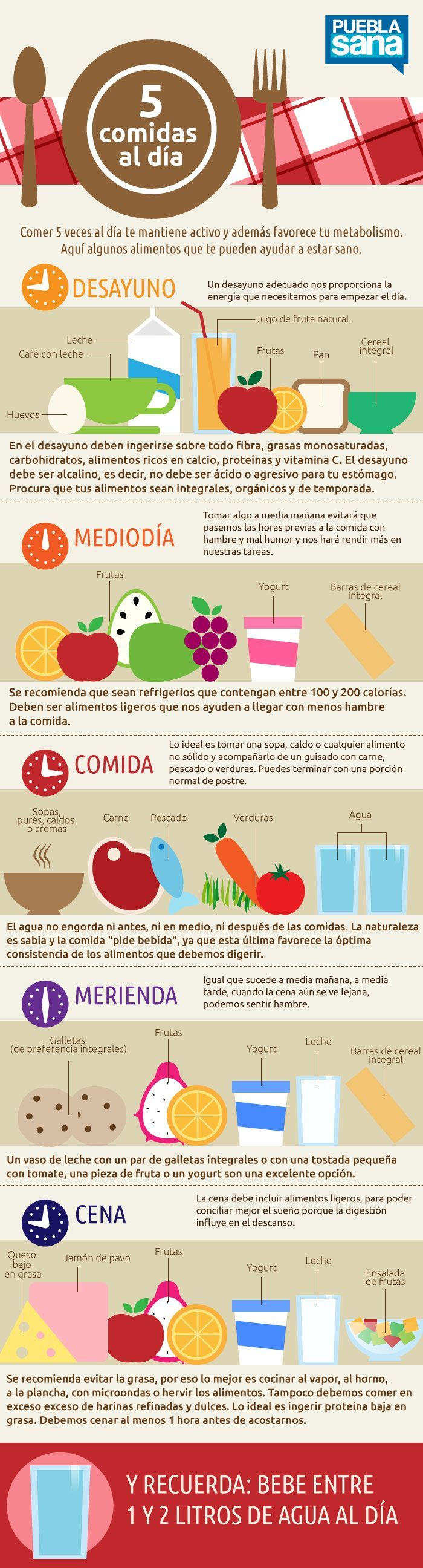 5 Comidas Al Día - Infografía This is just perfect! I love that there are clocks to show what time they eat the meals and snacks. De la Secretaria de #salud del gobierno de Puebla, Méx. #Realidades3B