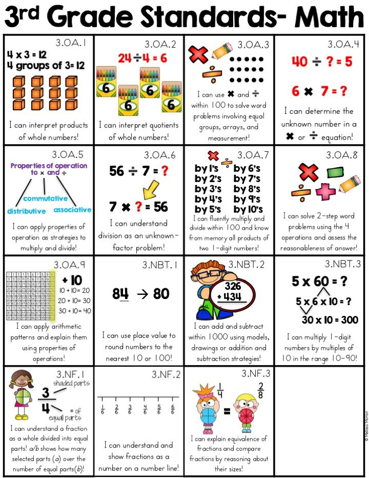 3rd grade common core visual reference is a 6 page resource that is a fun and…