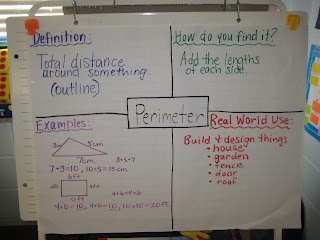 Math Workshop Adventures: anchor chart. Think I may need to do some work on anchor charts as well as working wall.