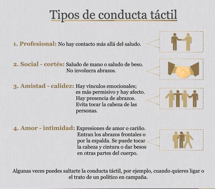 Tipos de conducta táctil