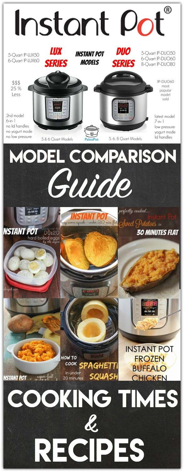 Which Instant Pot Should I Get A Simple Model Comparison Guide