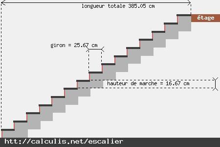 Les 25 meilleures id es de la cat gorie calculer un for Calcul nombre de marche escalier