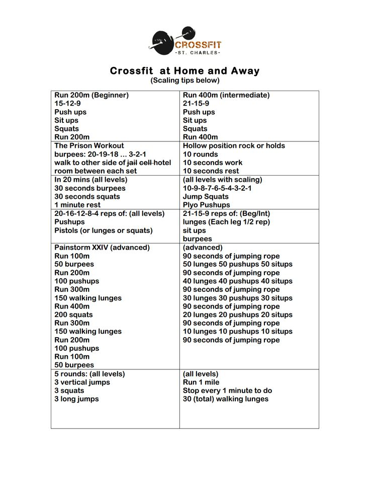 Crossfit At Home and Away.pdf