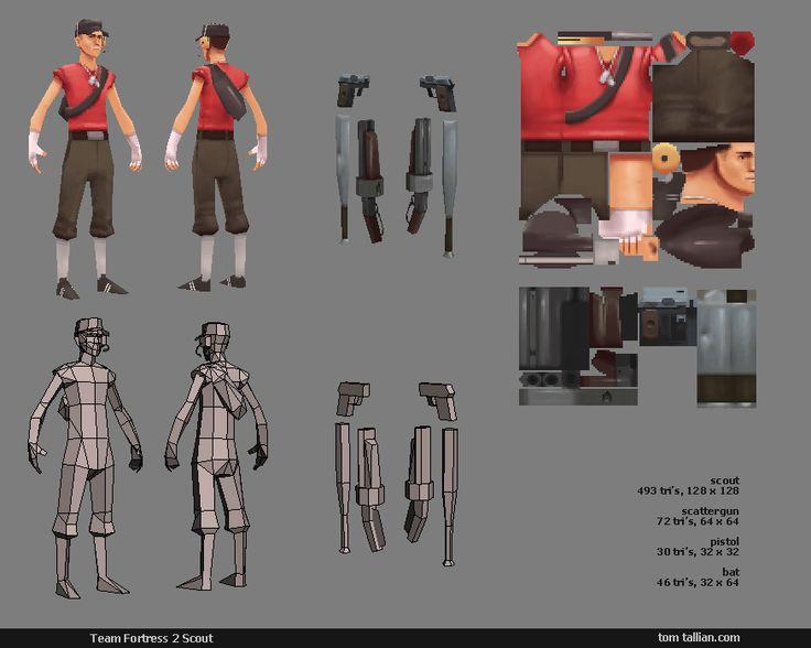 http://1.bp.blogspot.com/-ry4H8HLKH68/UJ5sit5c8cI/AAAAAAAAA0Q/wJvkKe2sWR0/s1600/tf2_scout01.jpg