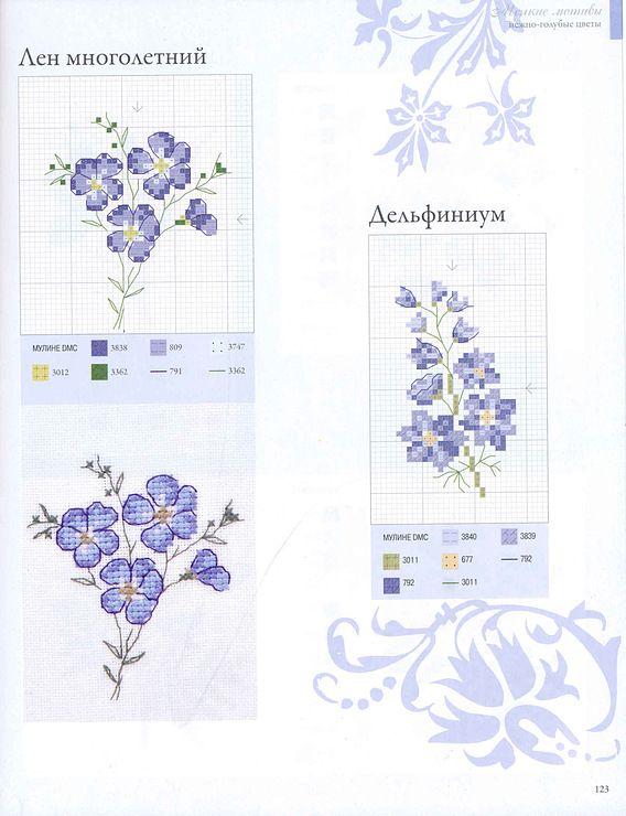 VERONIQUE ENGINGER ''L'herbier du jardin au point de croix'' - blue spring