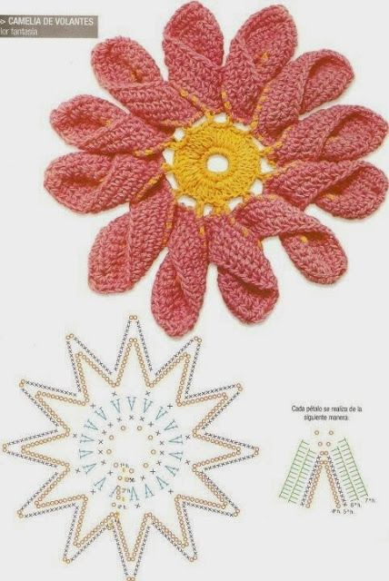 Crochet Simple Flower Diagram : 17 melhores imagens sobre Crochet - flowers no Pinterest ...