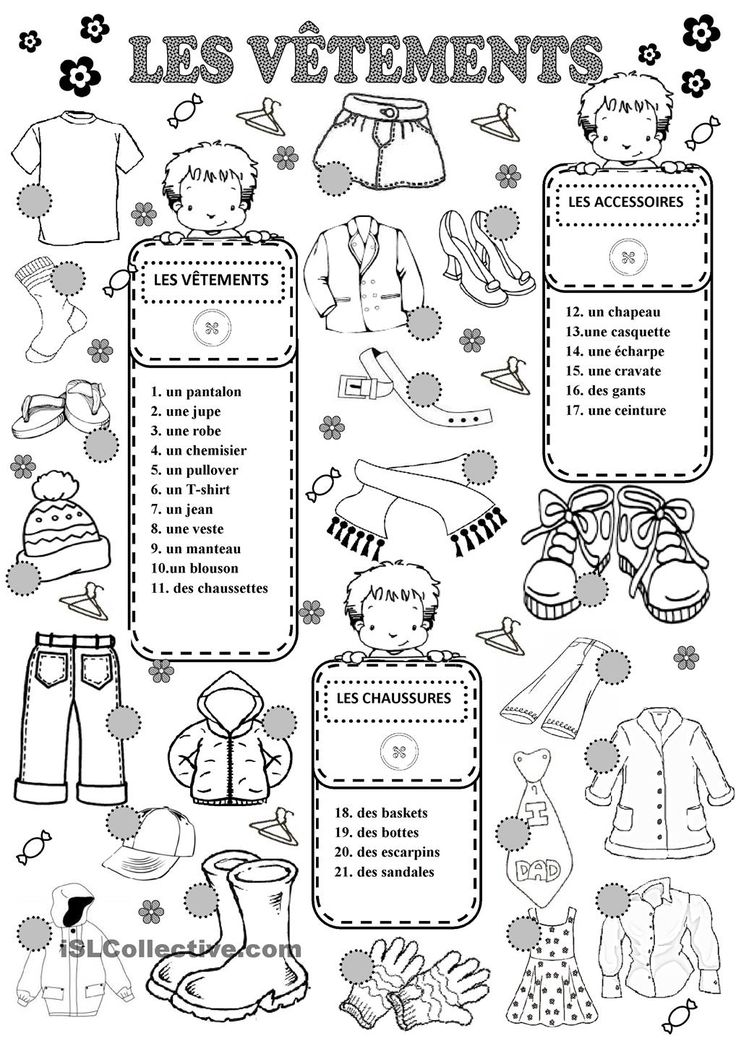 Chapter 7- This illustration shows many of the vocab terms we learned for clothing. It doesn't show them all, but it does show a lot.