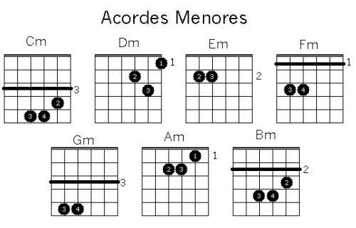 acordes menores para violão