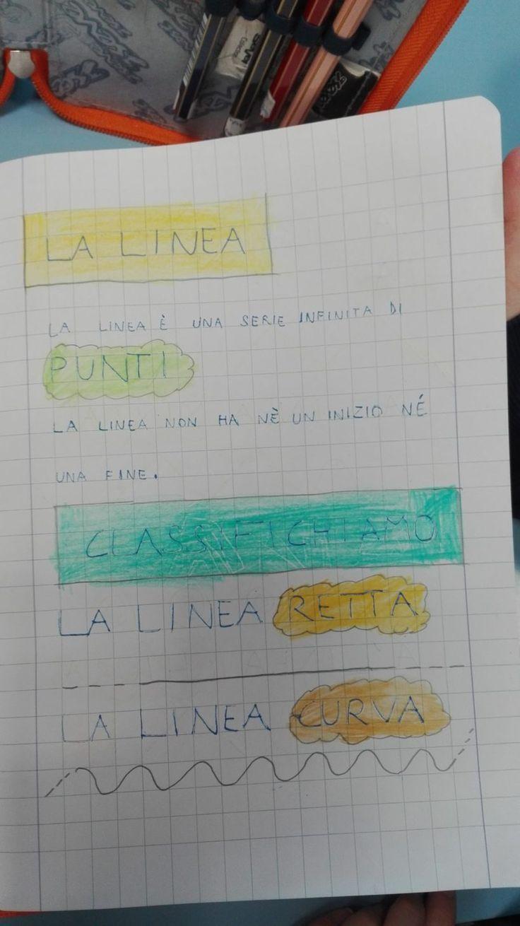 Classe Seconda: la linea, poligoni e non poligoni, le figure geometriche solide e piane