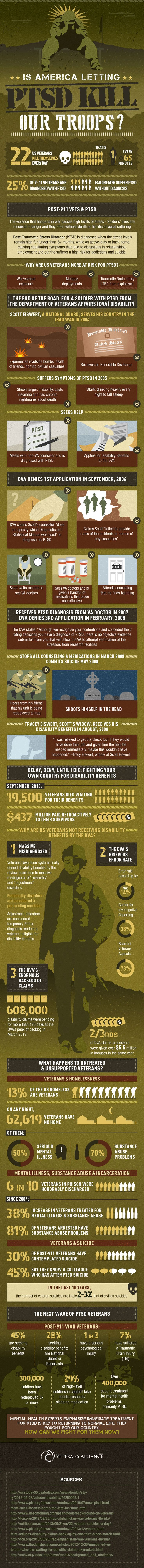 """""""Many Americans have heard that 22 U.S. veteran kill themselves every day, but many have not thought through what that means on a big scale. Here is the best PTSD breakdown I've seen using an infographic."""""""