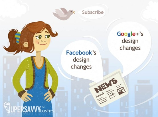 Fiona Lewis talks about how Google Search works using the latest infographic that Google have released. She also creates a digest of last week's most important social media changes: the new Facebook Timeline & News Feed and the new Google Plus cover image.