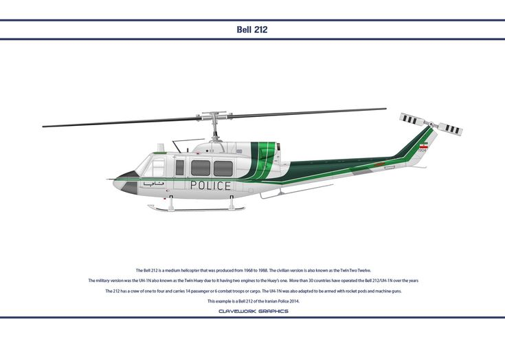 Bell 212 Iran 3 by WS-Clave