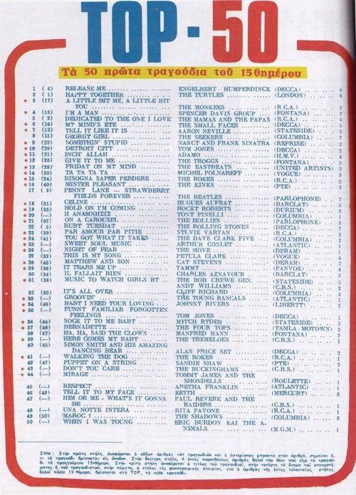 Ένα TOP-50 από τους Μοντέρνους Ρυθμούς, τέτοιαν εποχή πριν 50 χρόνια. Ό,τι ακουγόταν στην Ελλάδα, από ξένη μουσική, το καλοκαίρι του 1967.