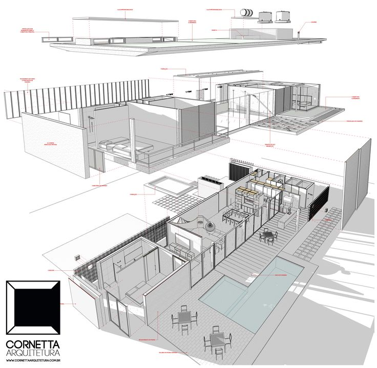 Perspectiva explodida de nosso projeto em Maraú, BA. #cornetta #arquitetura #casasmodernas #casapraia